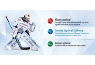 Frontier-Goalie-PU-Foam-Features-large